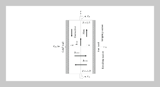 Improvement in Enrichment of Heavy Water from Water-Isotopes Mixture in Flat-Plate Thermal-Diffusion Columns with Optimal Plate Spacing