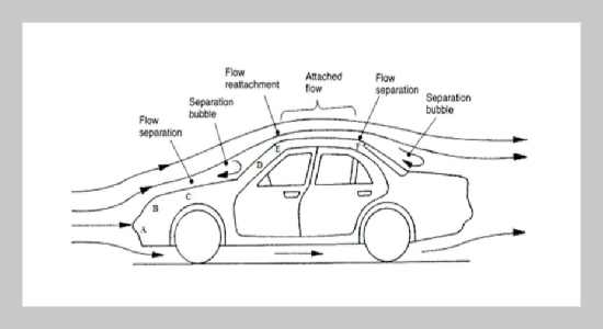 Influence of Wake Characteristics of a Representative Car Model by Delaying Boundary Layer Separation