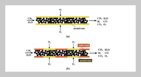 Multi-objective Optimization of Mixed Membrane Reactors for Autothermal Reforming of Methane