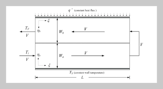 Heat Transfer in a Double-pass Parallel-plate Device for the Power-law Fluids with Hybrid Boundary Conditions
