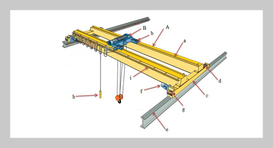 Development of integrated intelligent CAD system for calculation, designing and development of bridge crane