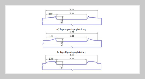 Aerodynamic Drag Performance Analysis of Different Types of High-speed Train Pantograph Fairing