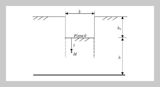 An Analytical Model For Residual Stress Prediction In Rebound Deformation Of The Foundation Pit