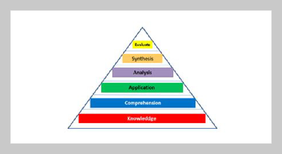 Bloom's Taxonomy as a tool to optimize course learning outcomes and assessments in Architecture Programs