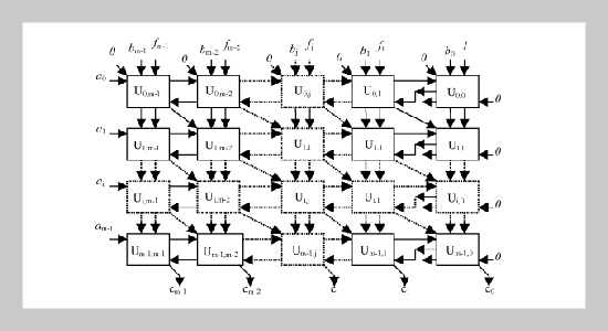 Efficient VLSI Implementation for Montgomery Multiplication in GF(2m)