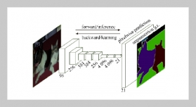 A new end-to-end network model for medical image segmentation