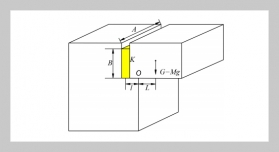 Stability evaluation model of toppling unstable rock based on natural vibration frequency