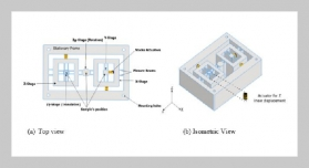 Design and Numerical Simulation of a Novel High-Speed Multi-Degrees of Freedom Piezoelectric positioner